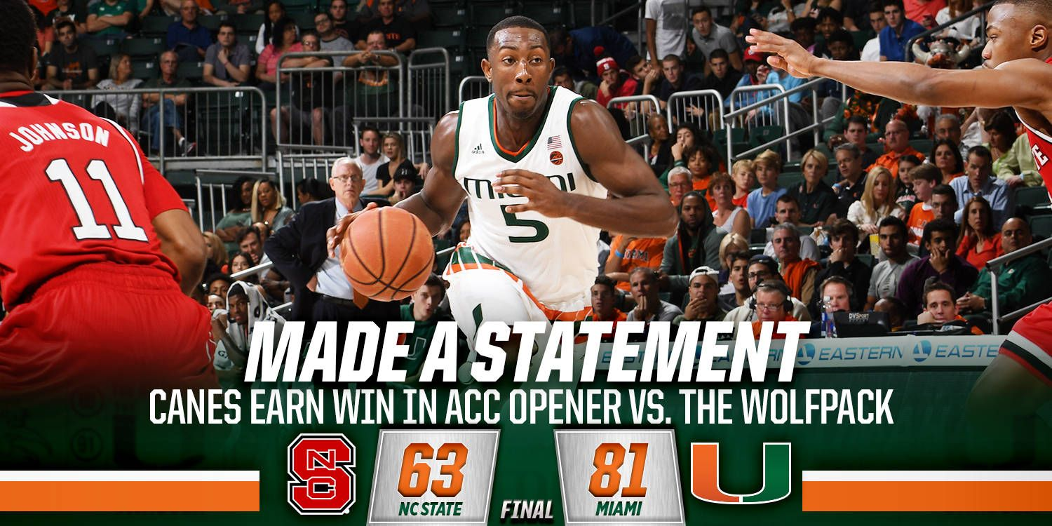 Canes Down Wolfpack 81-63 in ACC Opener