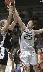 Women's Basketball Travels To Face Seton Hall