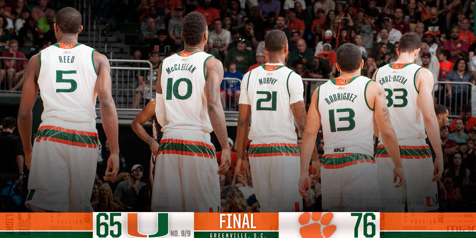 #8/9 Canes fall to Clemson 65-76