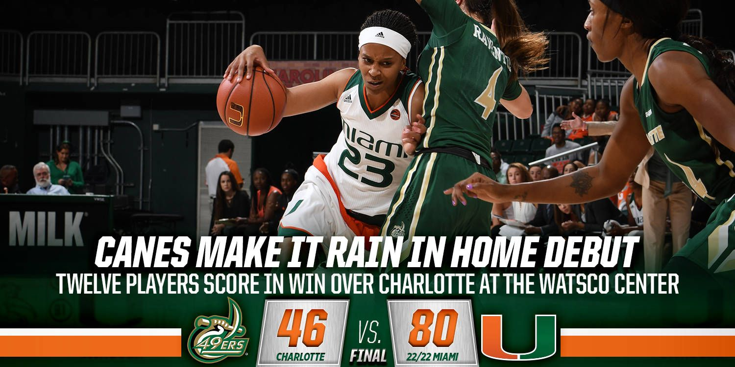 @CanesWBB Cruises to 80-46 Victory over Charlotte